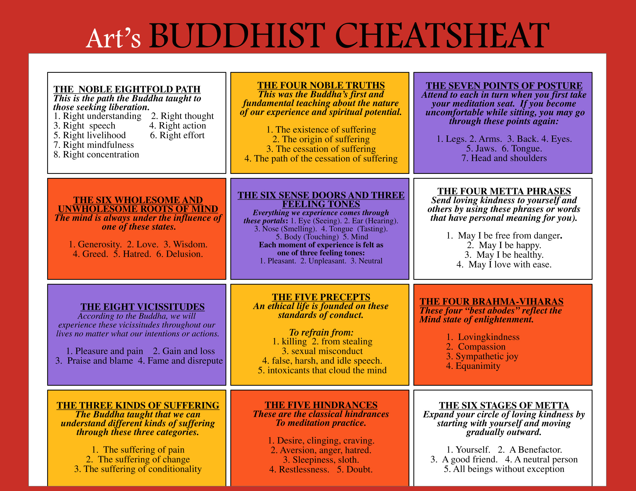 96 best images about Buddhism on Pinterest | Buddhists, Dalai lama ...